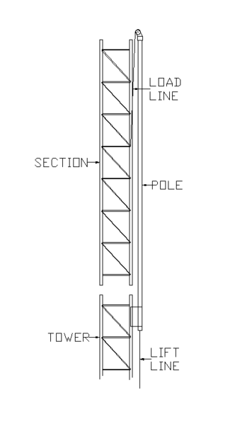 File:Gin pole diagram.png